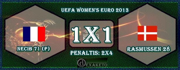 France Vs Denmark -  UEFA Womens Euro 2013