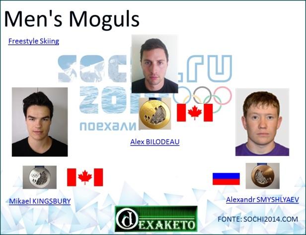 Men's Moguls - Freestyle Skiing - Sochi 2014