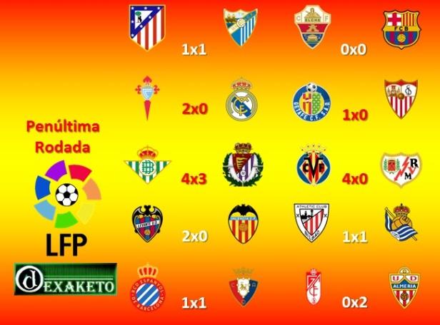 Rodada 37 Campeonato Espanhol