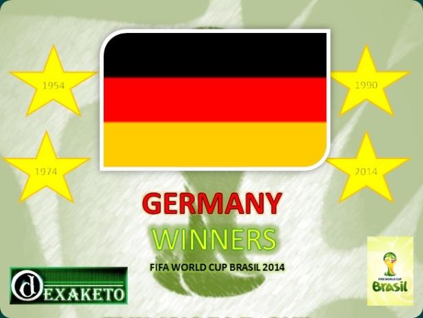 Germany Winners FIFA WORLD CUP BRASIL 2014