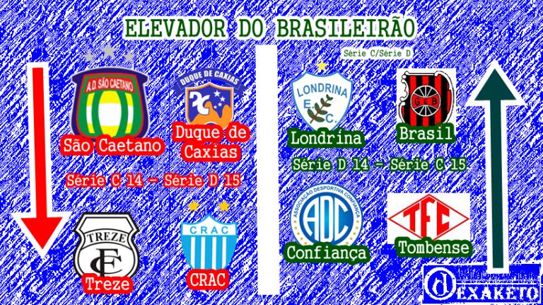 Elevador do Brasileirão Série C e Série D 2014-2015