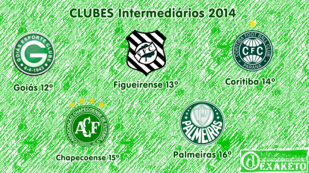 Clubes Intermediarios 2014