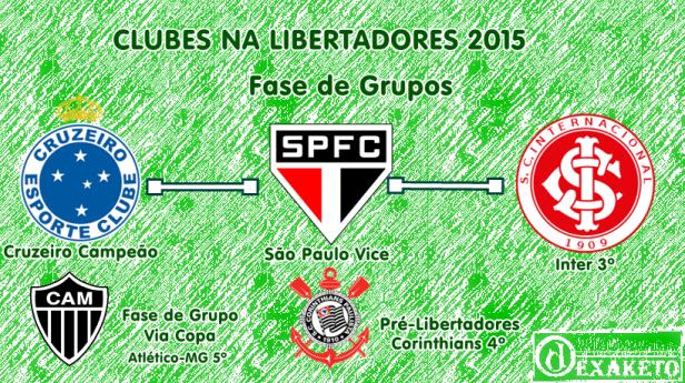 Clubes na Libertadores 2015