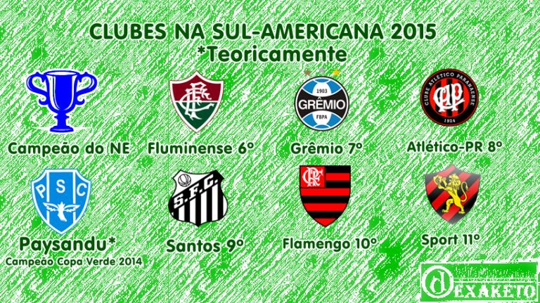 Clubes na Sul-Americana 2015