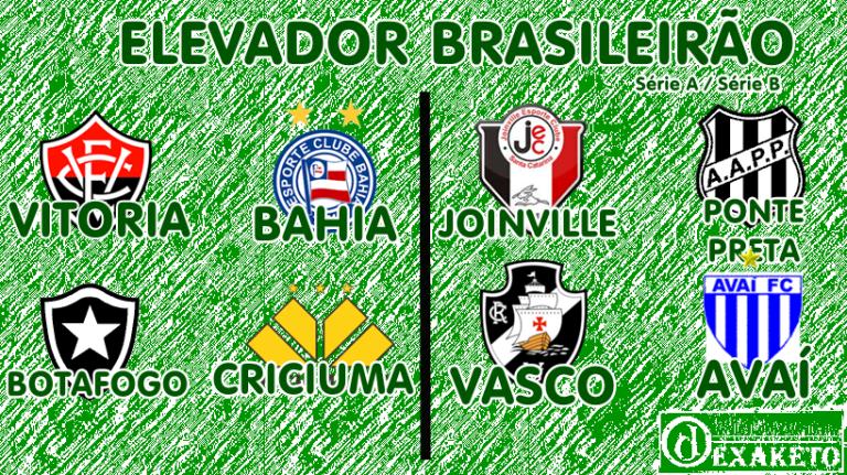 Elevador do Brasileirão Série A e Série B 2014-2015