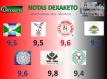 Notas Dexaketo - Grupo Especial - Carnaval SP 2015 (2)