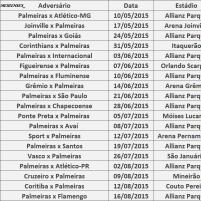 Palmeiras no Brasileirão