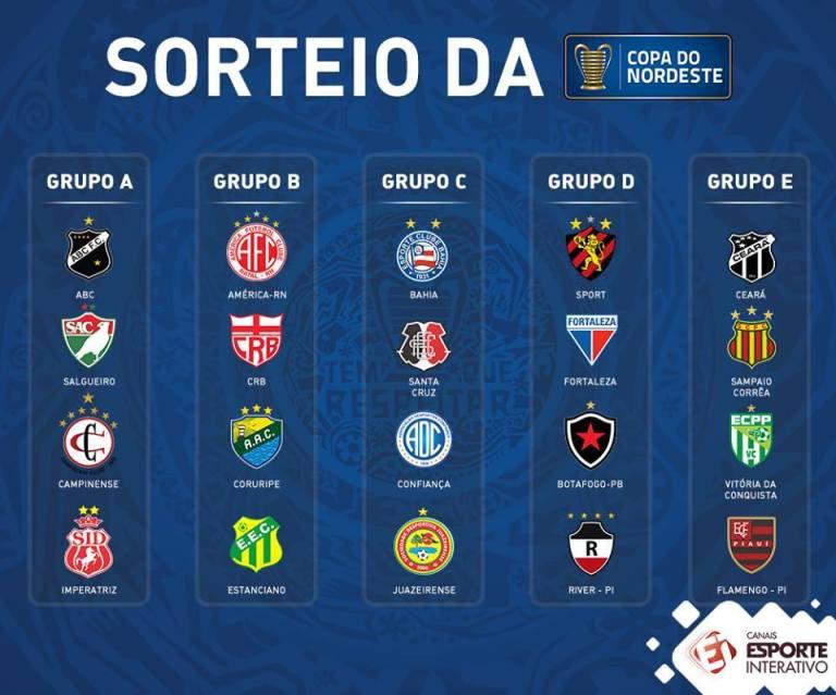 Grupos - Copa do Nordeste 2016