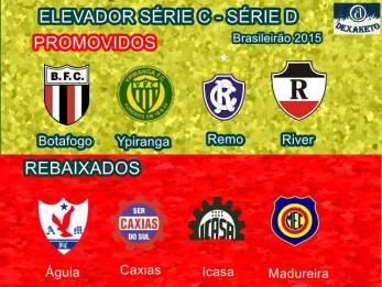 Elevador Brasileirão Série C - Série D 2015 - Dexaketo
