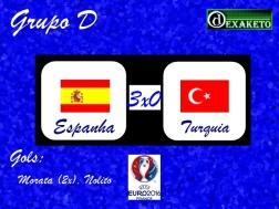 Espanha X Turquia - UEFA EURO 2016 - Dexaketo