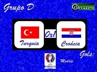 Turquia X Croácia - UEFA EURO 2016 - Dexaketo
