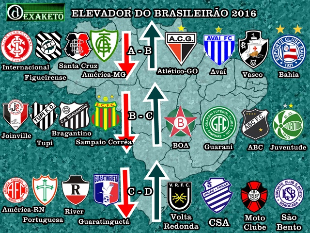 elevador-brasileirao-2016-dexaketo