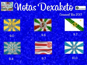 Notas Dexaketo - Grupo Especial - Carnaval Rio 2017 - Escolas de Domingo