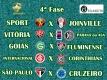 Quarta Fase - Copa do Brasil 2017 - Dexaketo