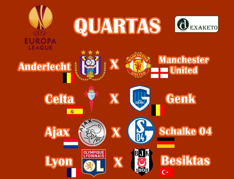 Quartas - UEFA Europa League 2016-17 - Dexaketo