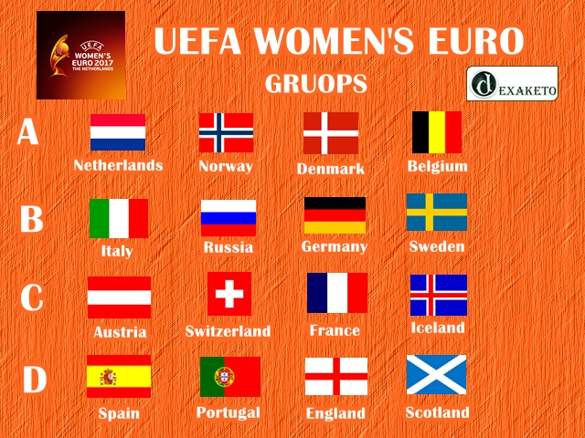 UEFA Womens Euro The Netherlands 2017 - Gruops - Dexaketo