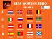UEFA Womens Euro The Netherlands 2017 - Gruops - Dexaketo