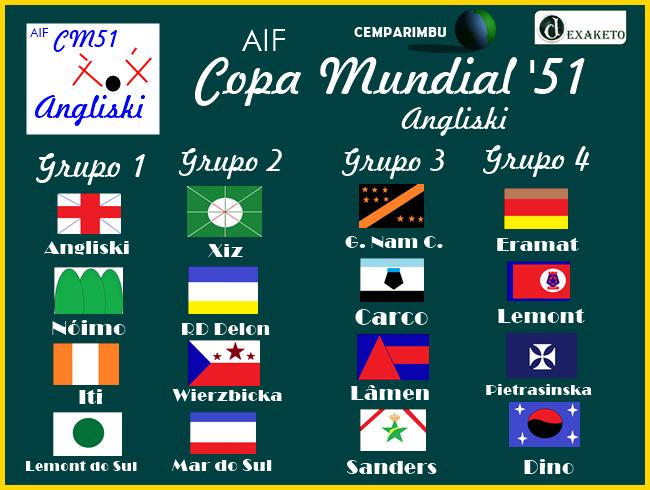 Copa Mundial Angliski 2051 - Cemparimbu - Dexaketo