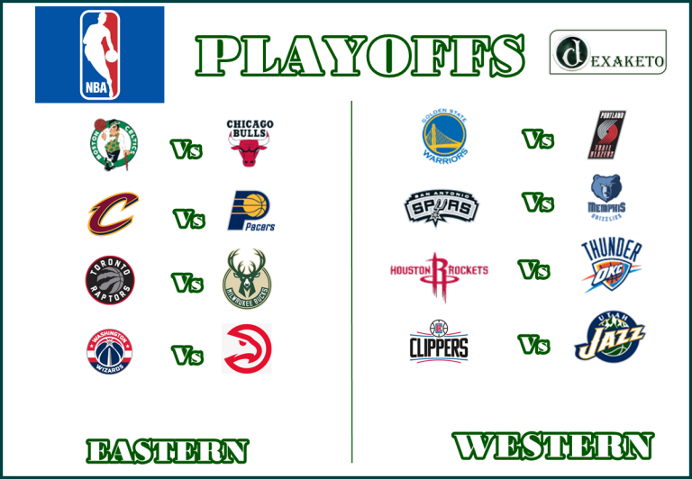 Playoffs - NBA 2016-2017 - Dexaketo