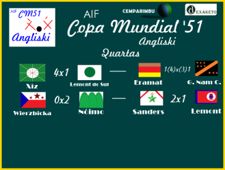 Quartas - Copa Mundial Angliski 2051 - Cemparimbu - Dexaketo