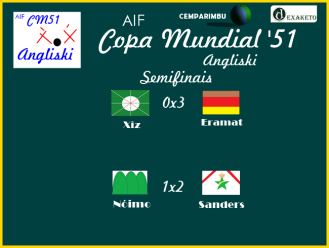 Semifinais - Copa Mundial Angliski 2051 - Cemparimbu - Dexaketo