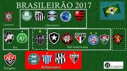 Brasileirão 2017 - Dexaketo