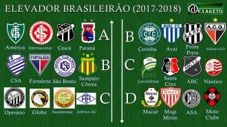 Elevador Brasileirão 2017 - Dexaketo