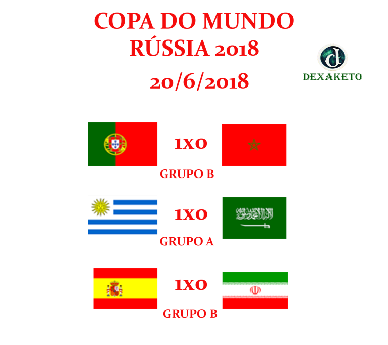 Scores - FIFA World Cup Russia 2018 - Gruop A and B - Wednesday 20-6-18 - Jornada 2 - Dexaketo