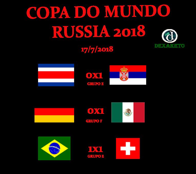 Scores - FIFA World Cup Russia 2018 - Gruop E and F - Sunday 17-6-18 - Jornada 1 - Dexaketo