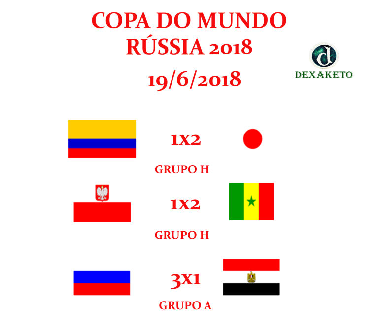 Scores - FIFA World Cup Russia 2018 - Gruop H and A - Tuesday 19-6-18 - Jornada 1 and 2 - Dexaketo