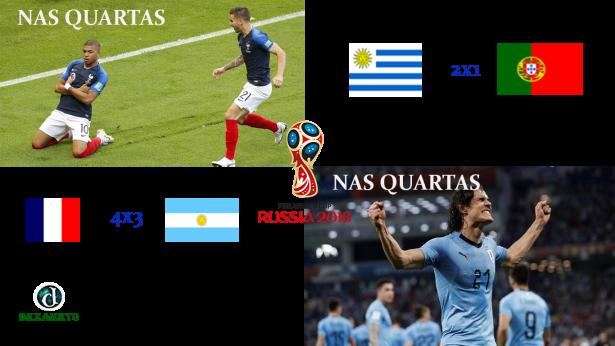 França e Uruguai estão nas Quartas - FIFA WORLD CUP RUSSIA 2018 - Dexaketo
