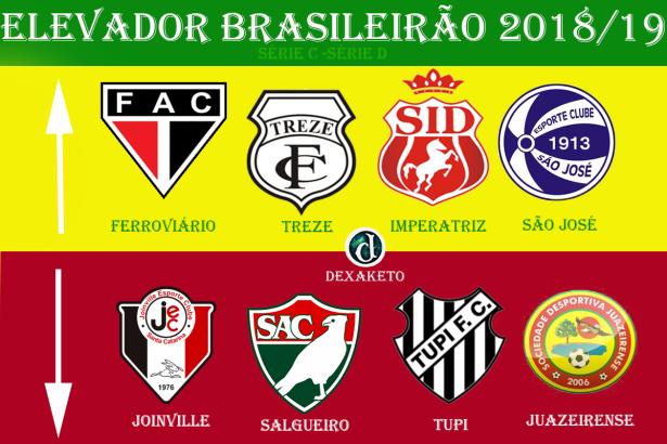 Elevador Brasileirão 2018-2019 - Série C - Série D - Dexaketo