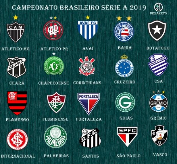 Clubes - Campeonato Brasileiro Série A 2019 - Dexaketo